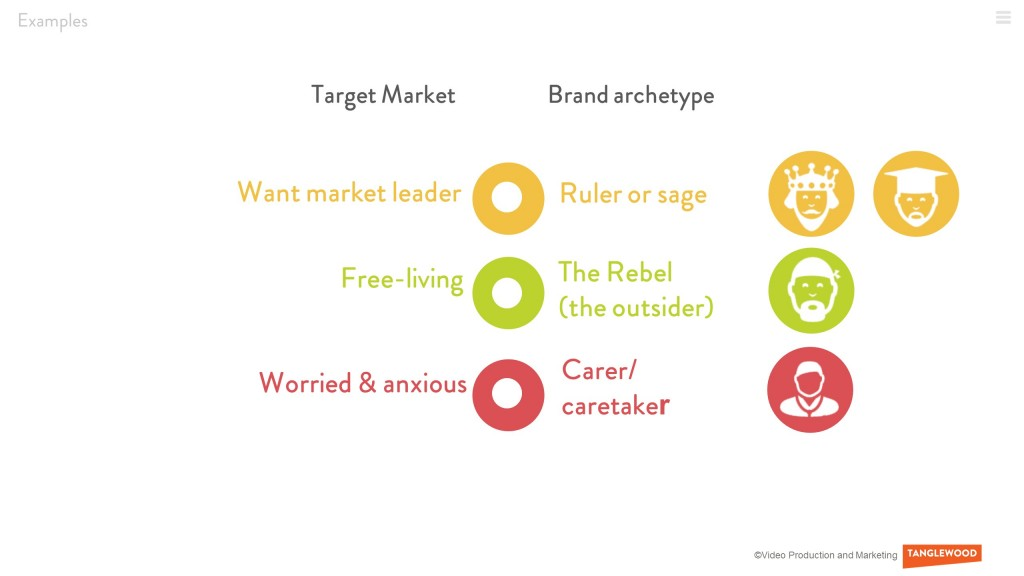 Example brand archetypes